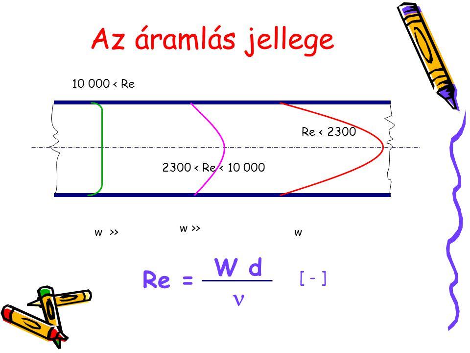 Az áramlás jellege W d Re = n [ - ] 10 000 < Re Re < 2300